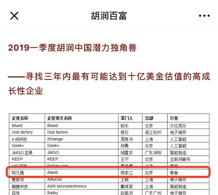 《2019一季度胡润中国潜力独角兽》出炉 阿凡题位列其中-黑板洞察